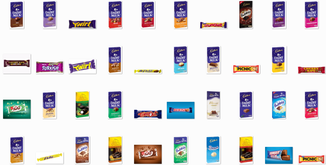 Most popular chocolate bar for Most popular online stores